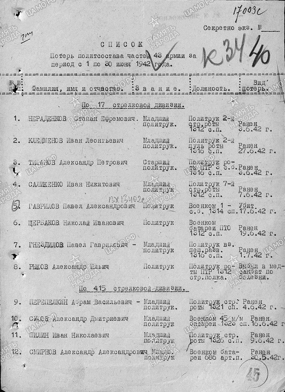 Саліженко Іван Микитович