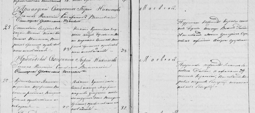 Приклад записів вінчання в Гопчиці, метрична книга Свято Троїцької церкви за 1843 рік