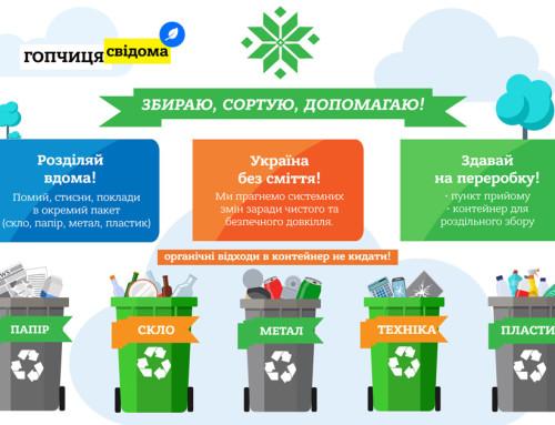 В Гопчиці встановили пункт роздільного збору сміття